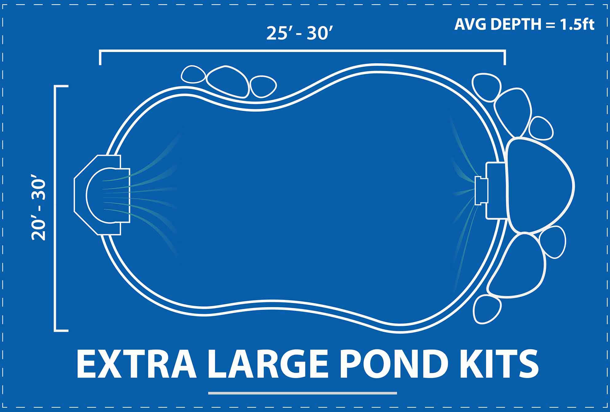 Extra Large Pond Kits