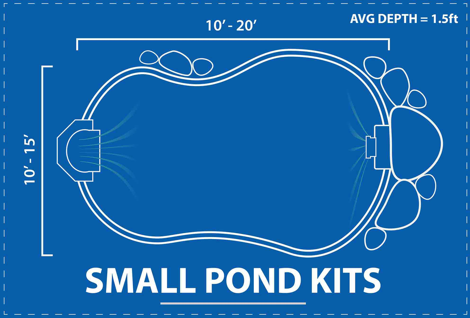 Small Pond Kits